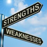 Financial Interview Question – What Are Your Weaknesses?